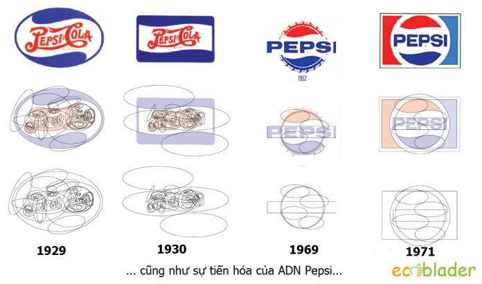 logo pepsi